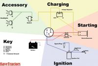 5 Prong Ignition Switch Wiring Diagram Inspirational Marine Ignition Switch Wiring Diagram Wiring solutions