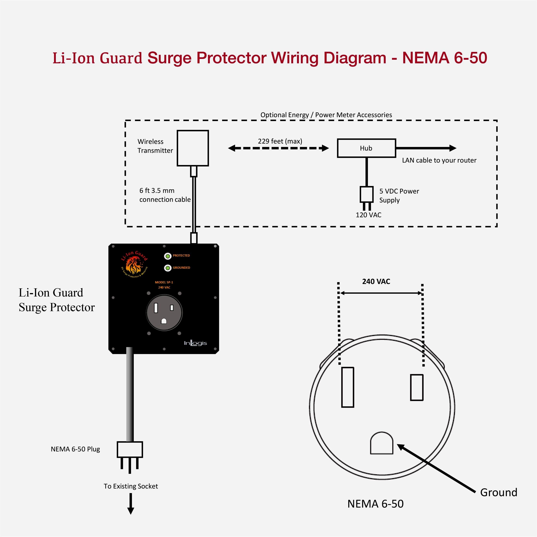 30 Amp Generator Plug To 50 Amp Rv Plug Wiring Diagram ...  A Rv Plug Wiring Diagram Volt on