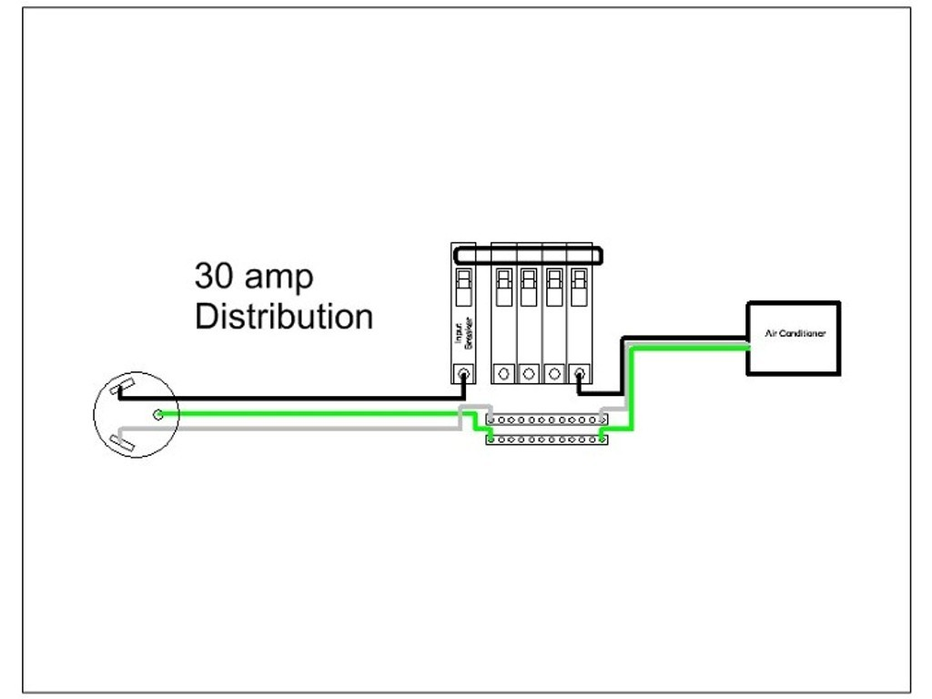 New 30 Amp Rv Wiring Diagram 25 For Your Wiring Diagram Dual Battery System with 30 Amp Rv Wiring Diagram