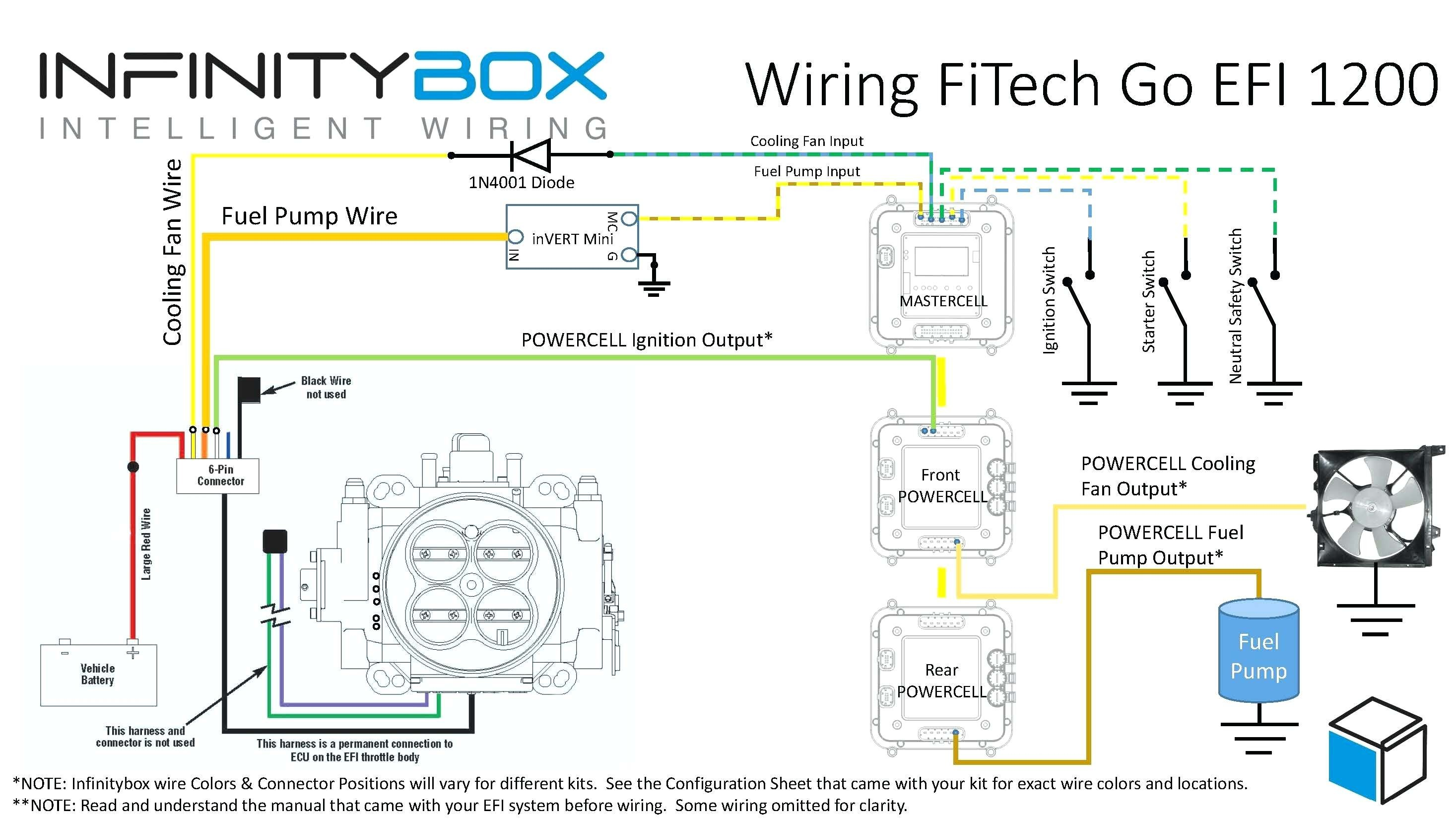 Full Size of Wiring Archives O Window Fan Diagram First Things You Need To Get Battery