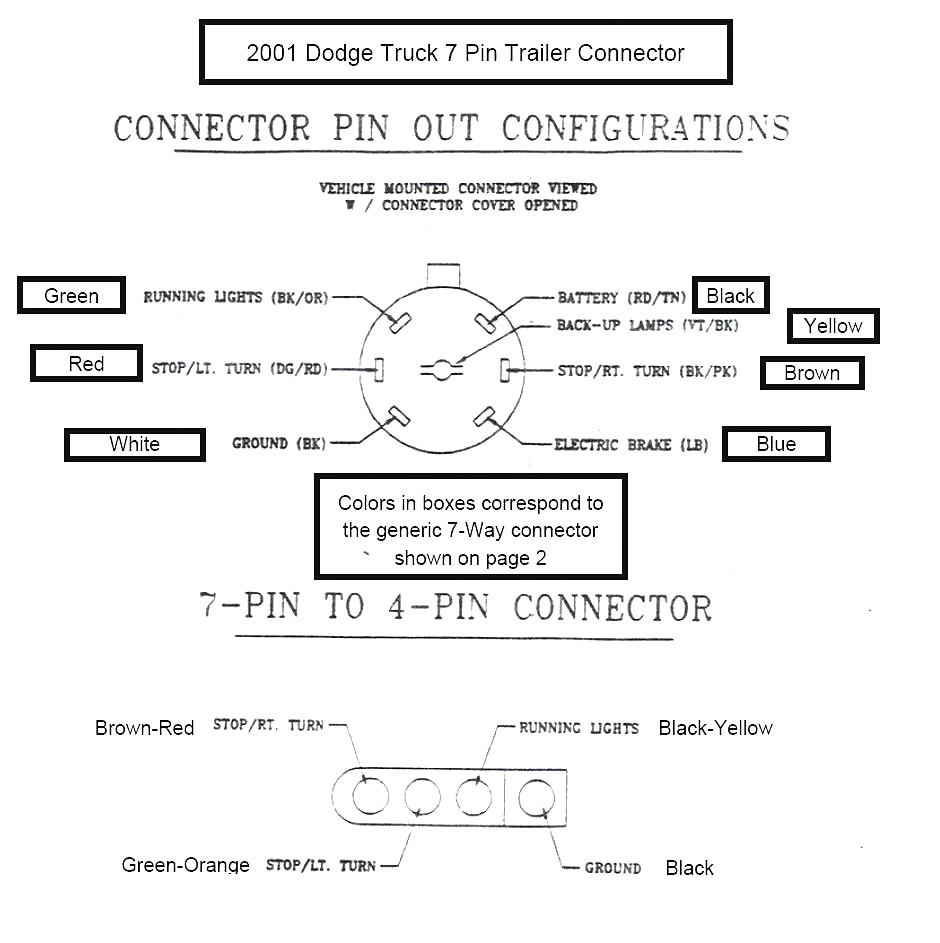 Dodge Rv Wiring Diagrams Typical Diagram 1975 Motorhome Library Rh 88 Codingcommunity De