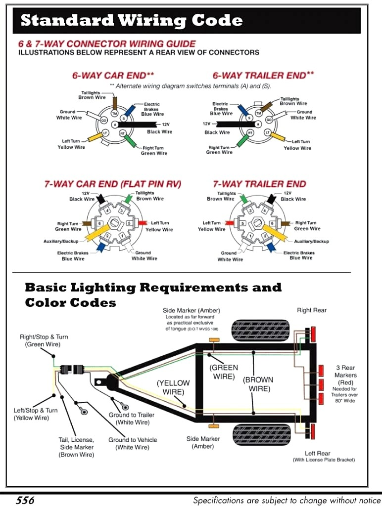 Pin Connector Wiring Diagram Plug Flat Trailer Socket Au 7 Australia