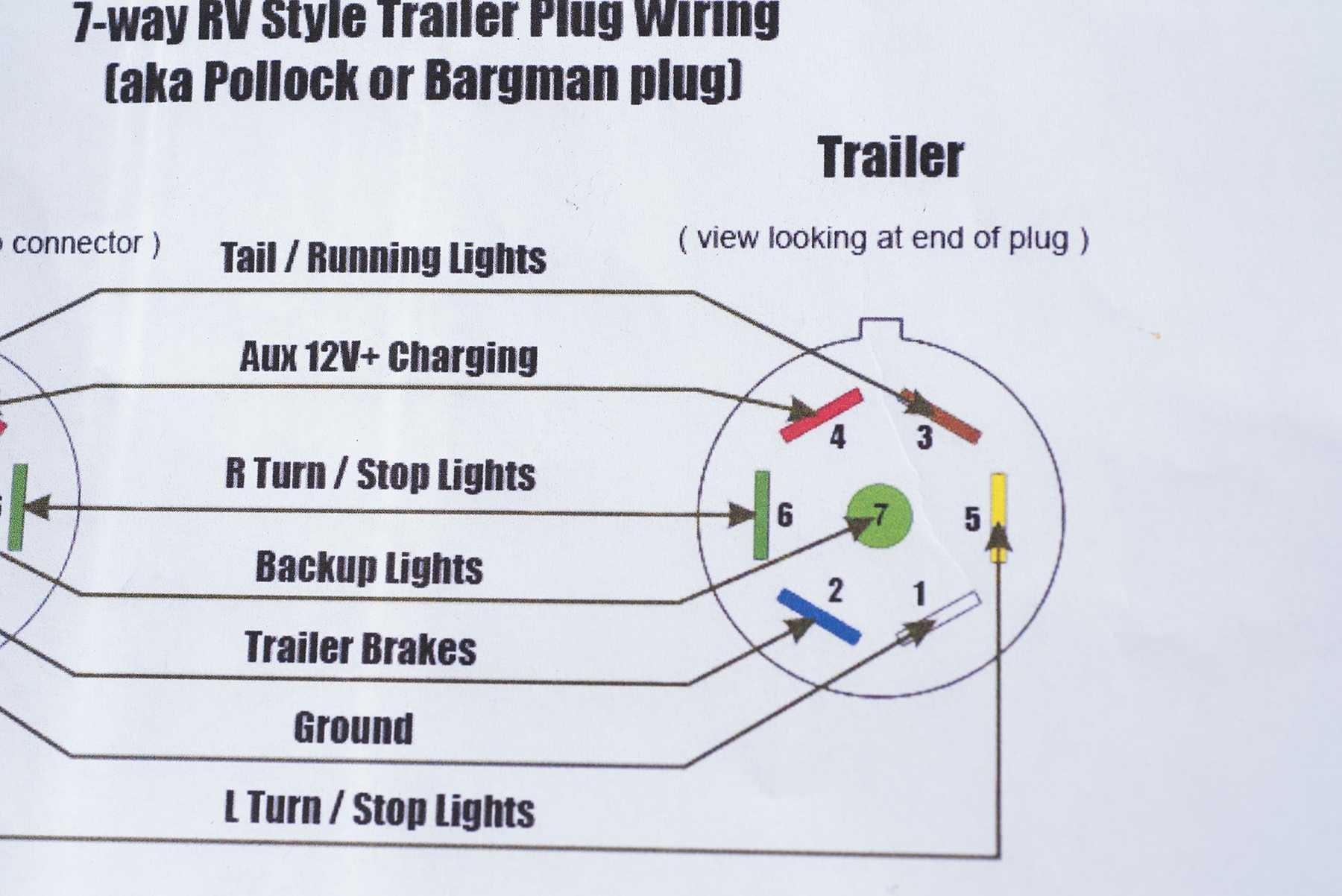 Gm 4 Plug Wiring Diagram Wiring Diagrams Schematics