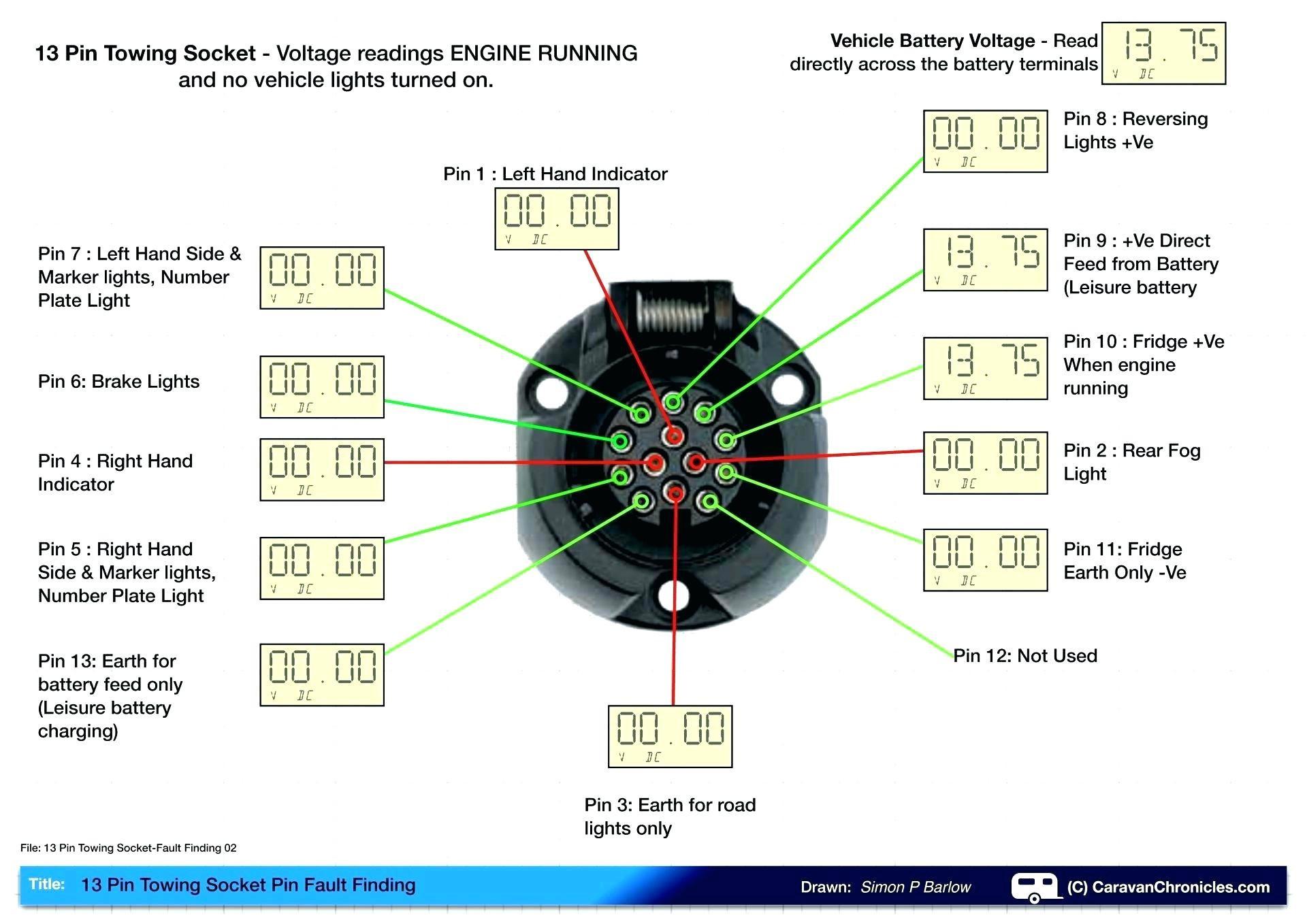 5 Flat Wiring Diagram 4 Way Trailer Light Diagram 4 Way Trailer