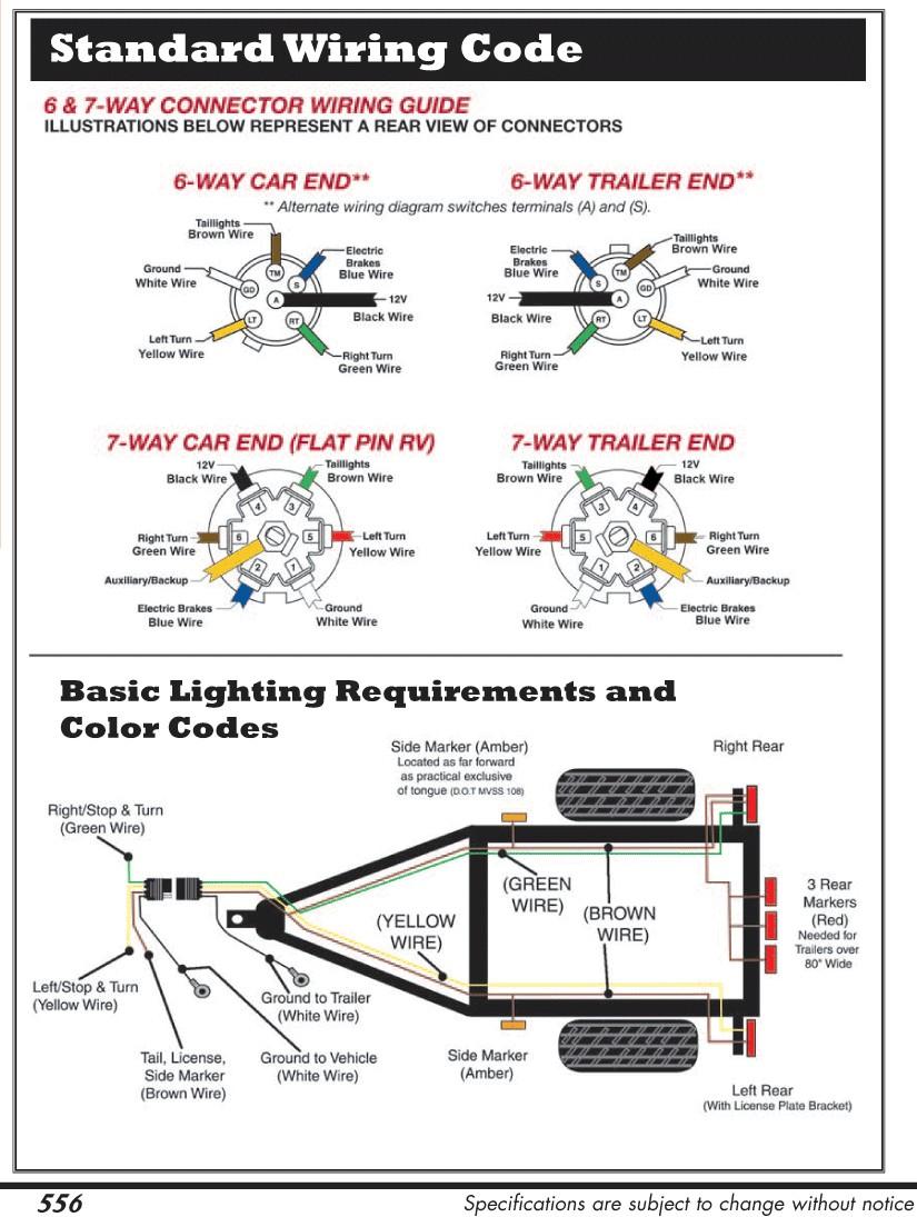 Trailer Hitch Wiring Diagram 7 Pin Inside Seven agnitum