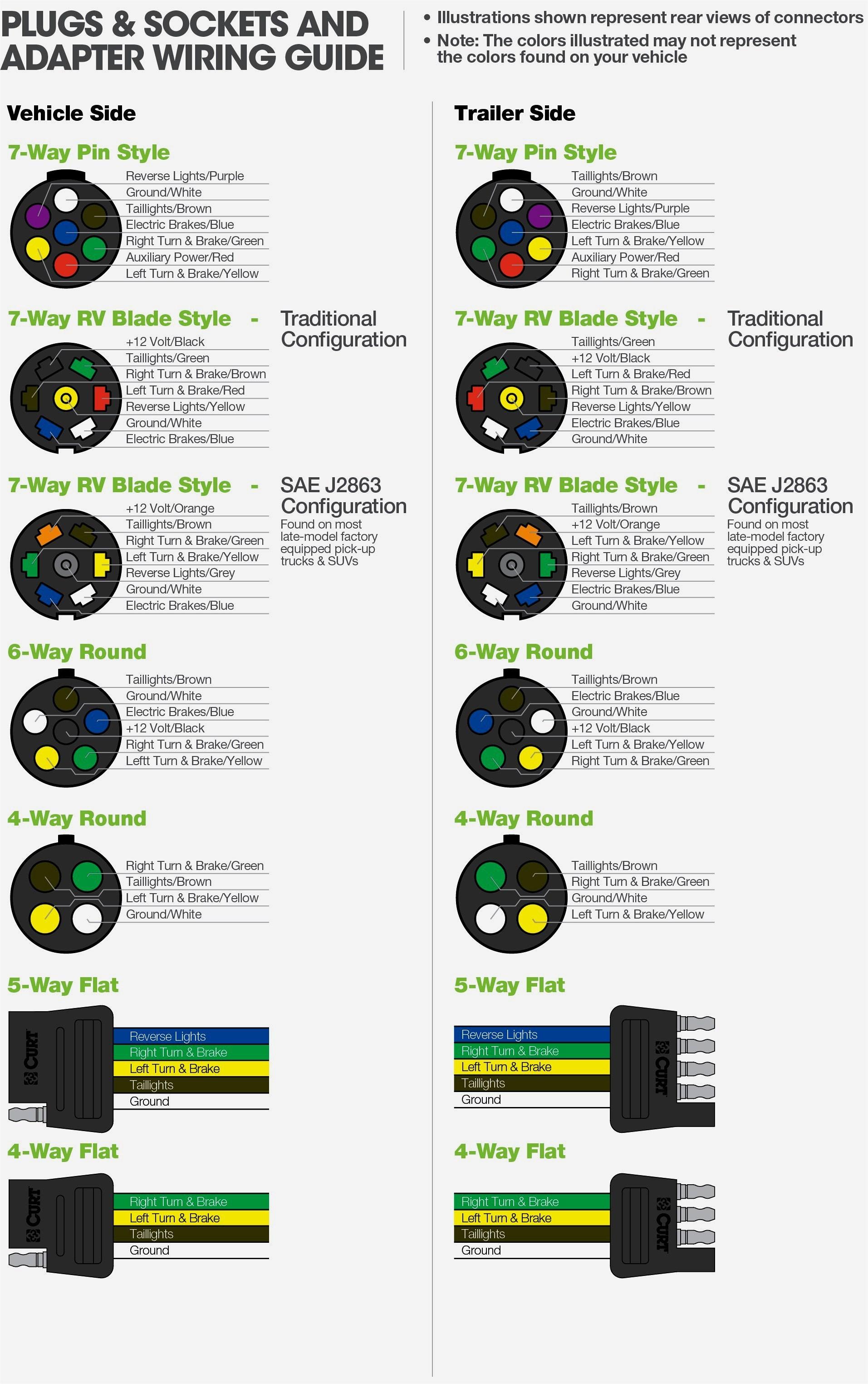 Trailer Plug 7 Pin Round Wiring Diagram Light Kit Adapter Socket