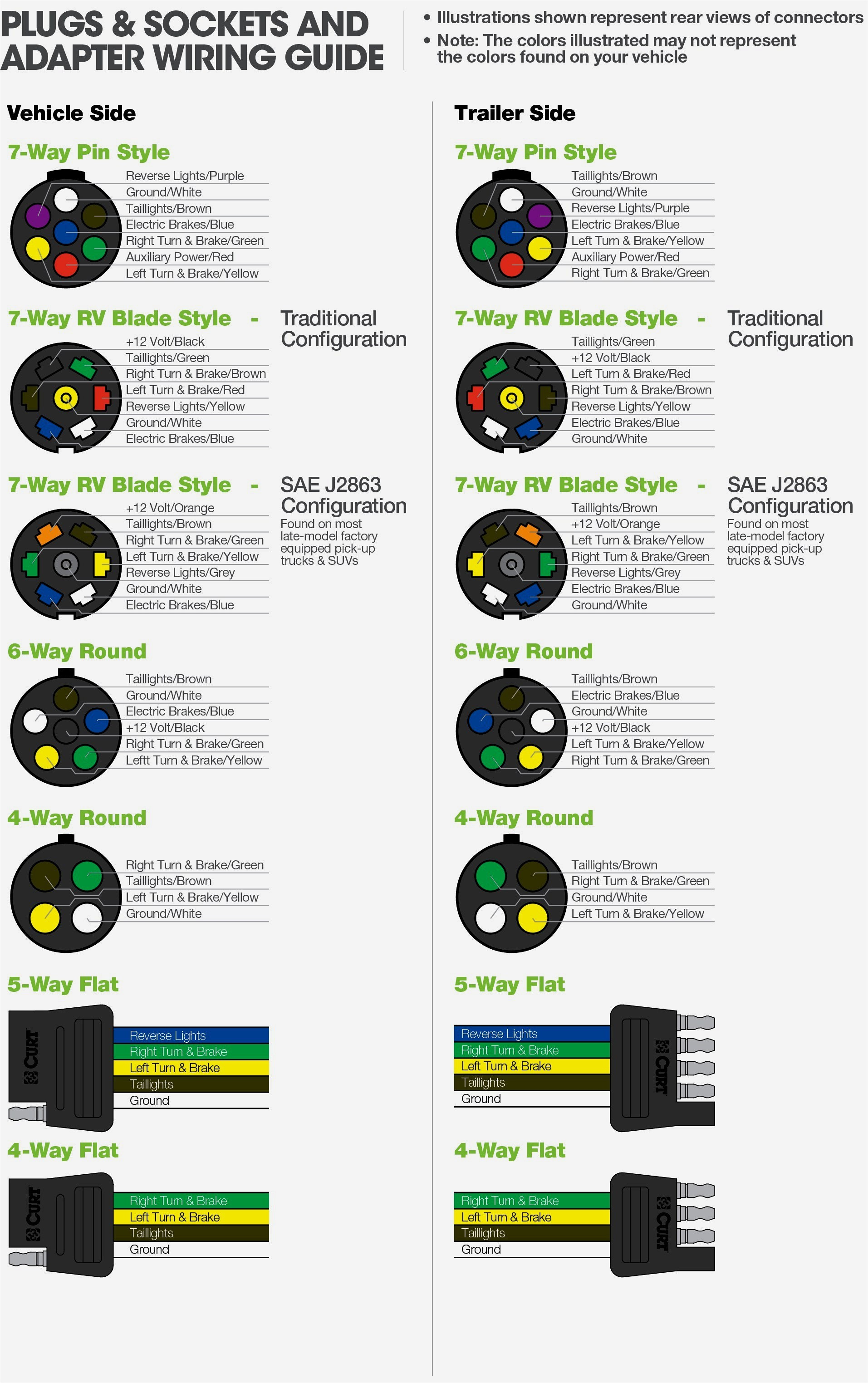 4 Pin to 7 Pin Trailer Adapter Wiring Diagram Lovely Cool 12 Pin Trailer Plug Wiring Electrical Circuit