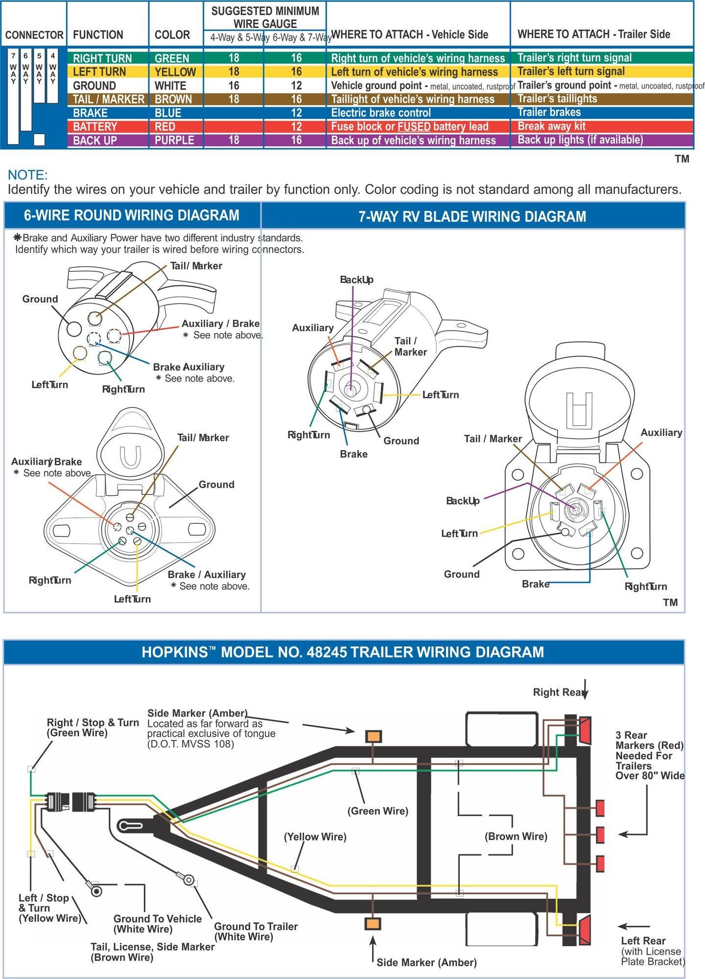 Snap Attractive Eberspacher Wiring Diagram Mold Ideas Msd 8460 For A Trailer Plug 7 Pin Blogitia