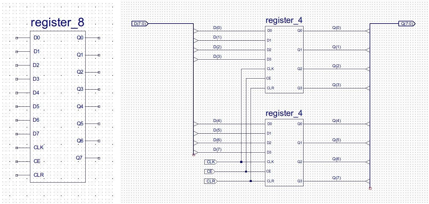 Figure 20 Eight bit register symbol left circuit right