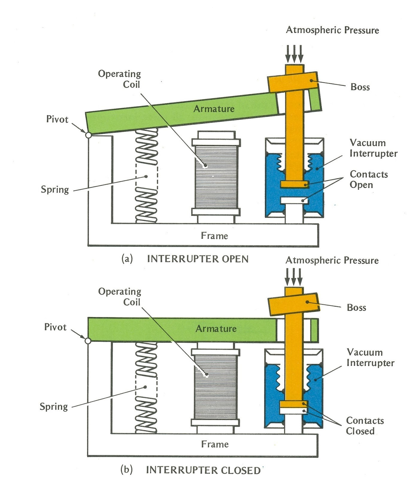 Luxury Ac Contactor Wiring Diagram Component - Wiring Schematics and ...