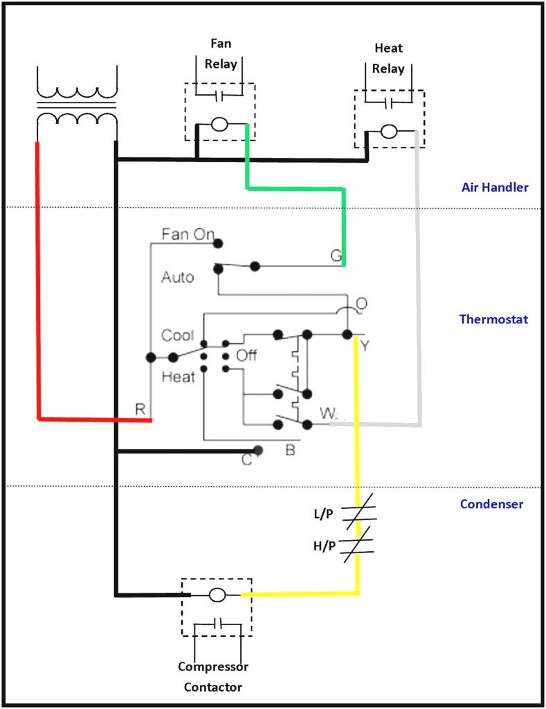 Air Conditioning Thermostat Wiring Diagram With Airconditioning At To Carrier