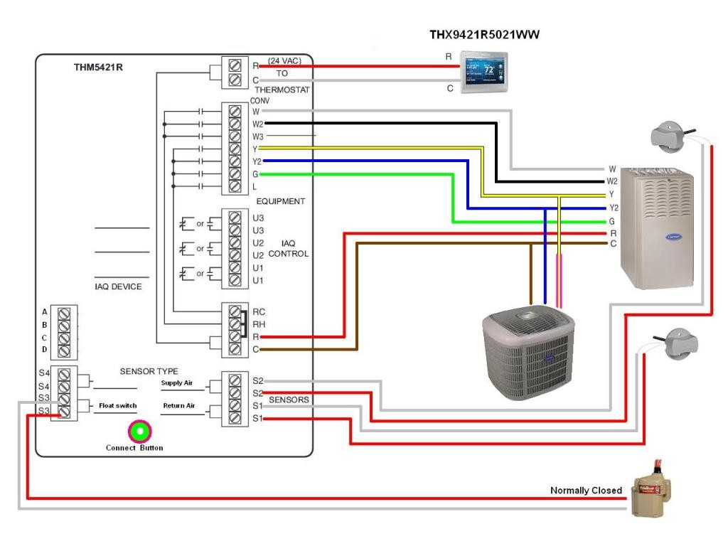 Honeywell Thermostat Wiring Diagram 2 Wire Within Diagrams In Carrier