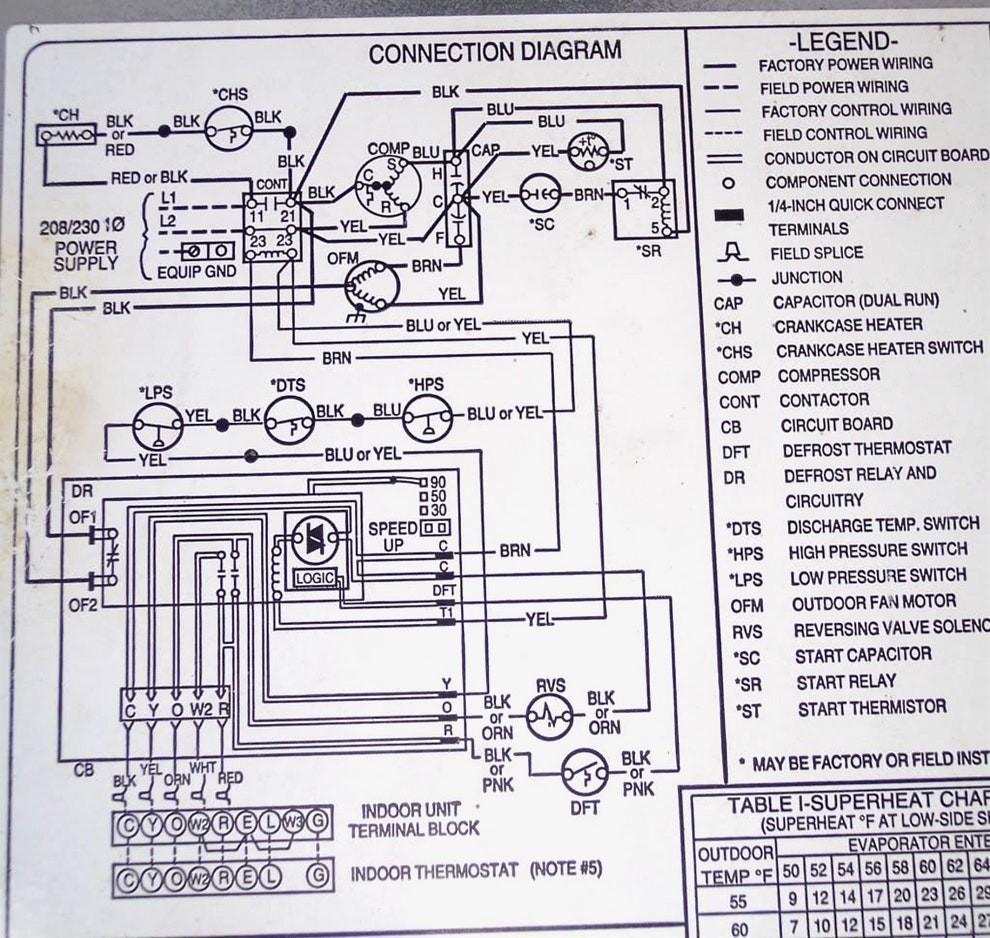ac unit wiring schematic elegant wiring diagram image carrier air conditioner wiring diagram unique carrier ac wiring diagram hvac diagrams beautiful