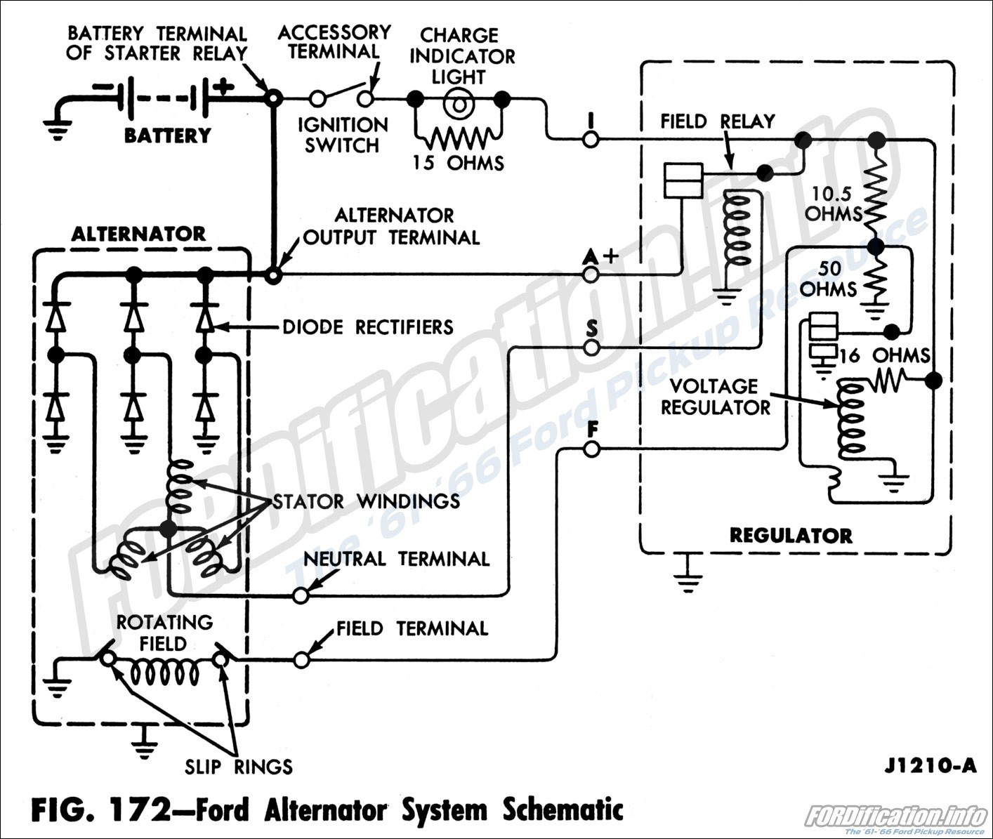 1963 Ford Alternator System Schematic