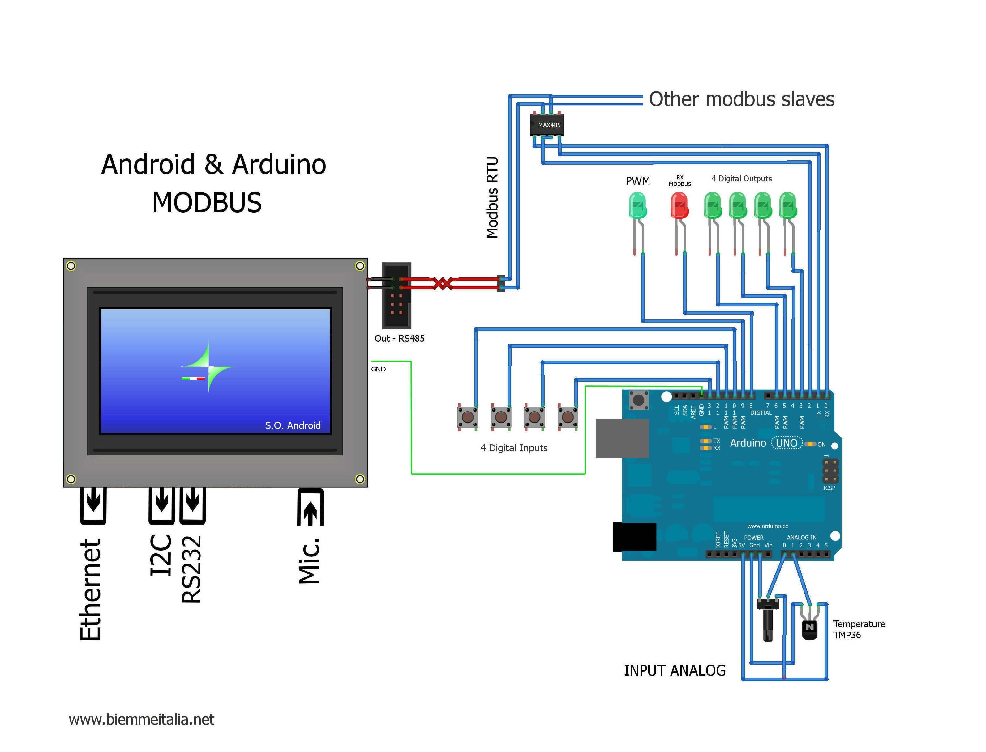 31 Online Circuit Diagram Maker