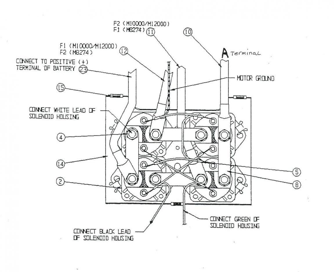 Badland Winch Wireless Remote Wiring Diagram Elegant | Wiring ...