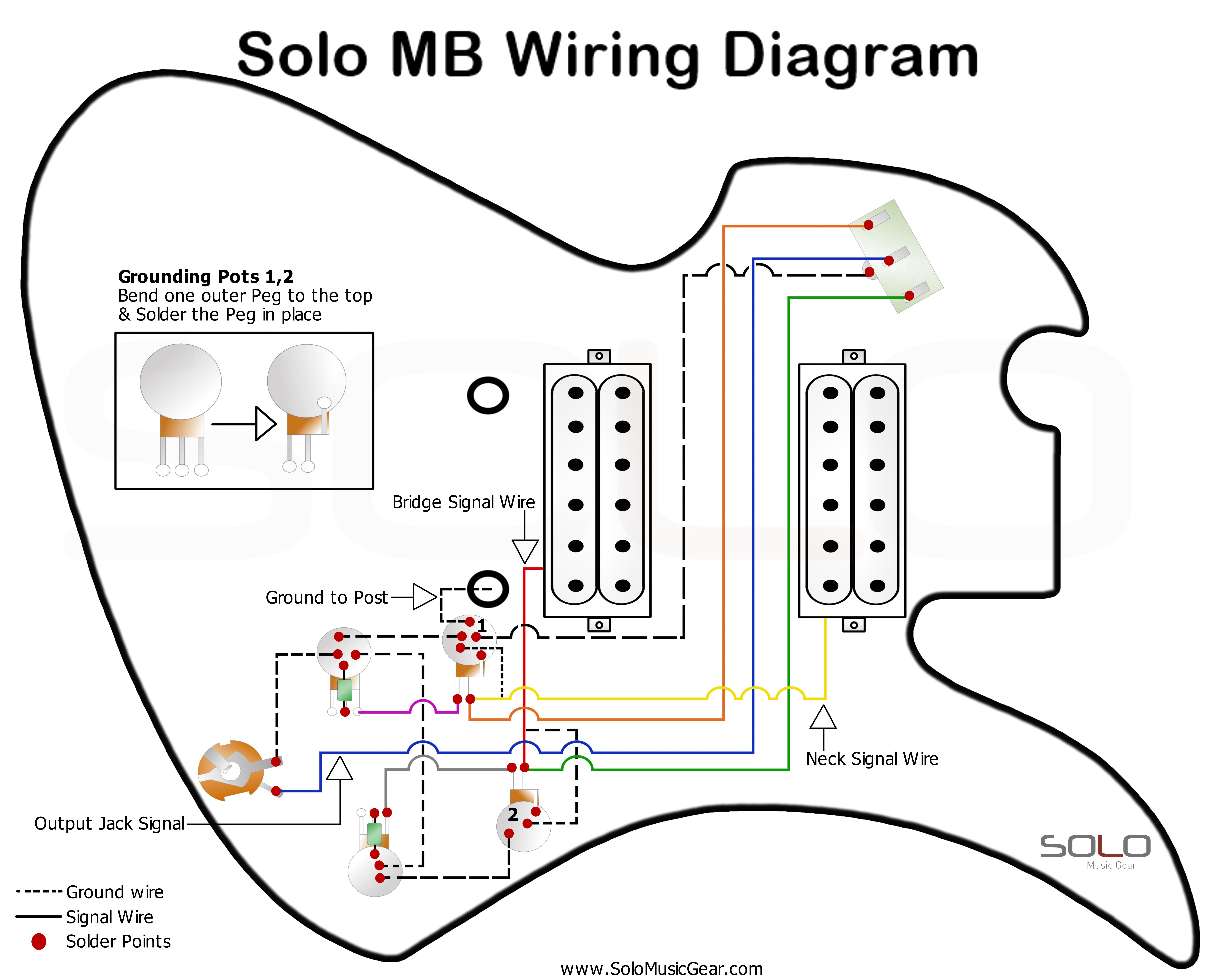 Basic Guitar Wiring Inspirational Wiring Diagram Image