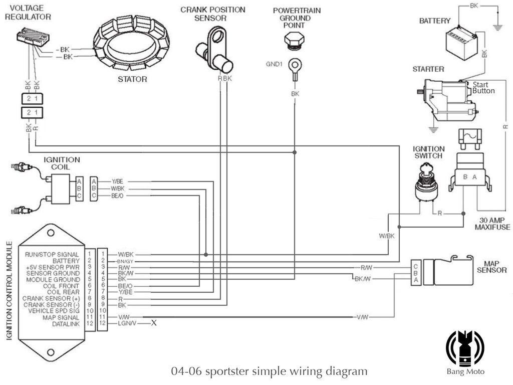 Harley Turn Signal Wiring Diagram 2014 Trusted Diagrams Led Flasher 1994 Davidson Sportster Diy Enthusiasts Basic