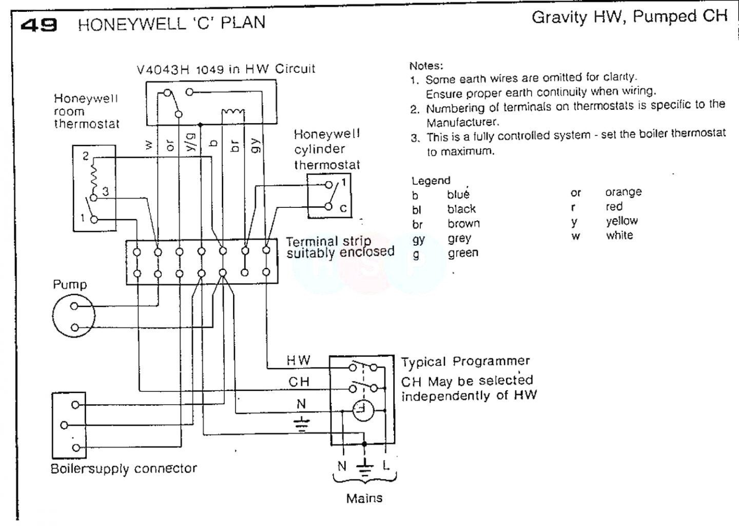 Blodgett Wiring Diagrams For Thermostat Wire Center Crown Boiler Diagram Stero Dishwasher Block And Schematic U2022 Rh Lazysupply Co Service Manuals