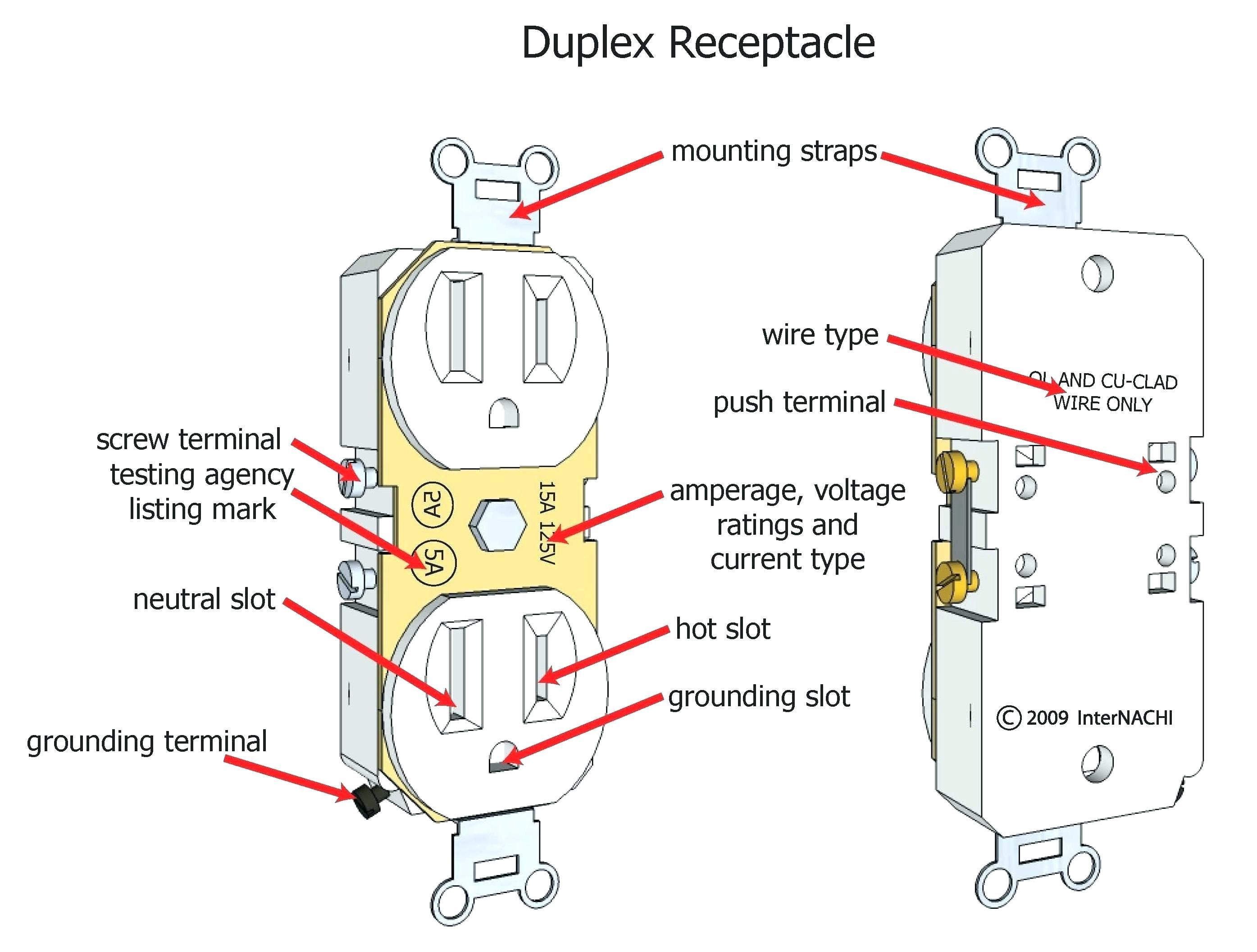 Big Tex Dump Trailer Wiring Diagram Receptacle For A Switch Controlled Best Full Size Outlet bo