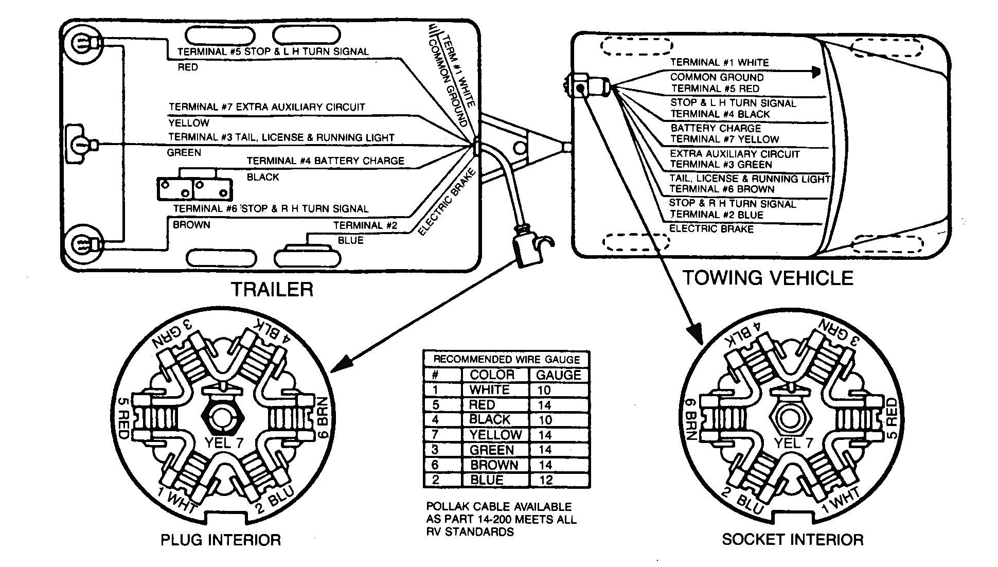 Wiring Diagram Big Tex Trailer Best Wiring Diagram Big Tex Trailer Cool Big Tex Trailer