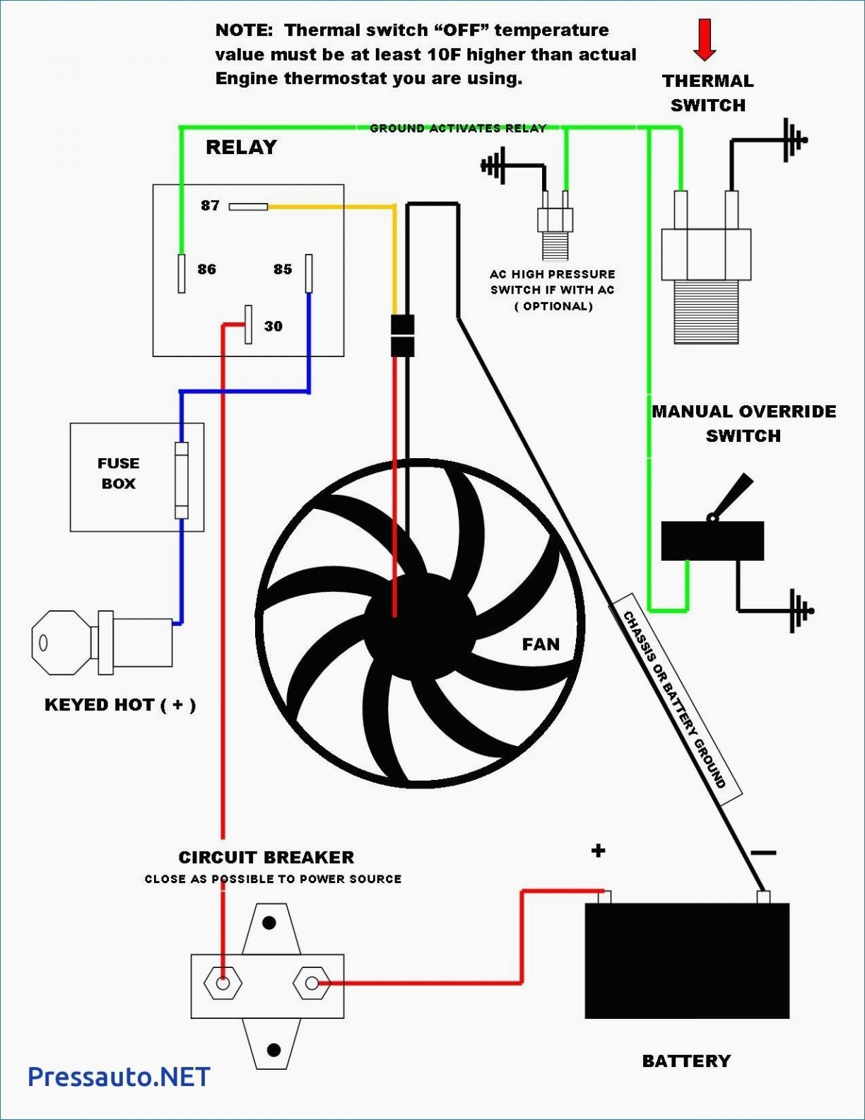 7 Pin Trailer Wiring Diagram with Brakes Fresh Wiring Diagram Big Tex Trailer Fresh Wiring Diagram Big Tex
