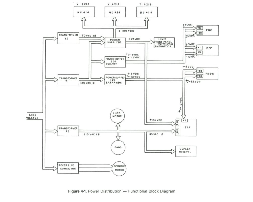 Buck Boost Transformer Wiring Diagram | Wiring Diagram Image