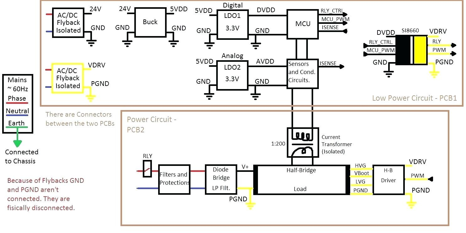 Full Size of Multi Ratio Current Transformer Wiring Diagram Pool Light Archived Wiring Diagram Category