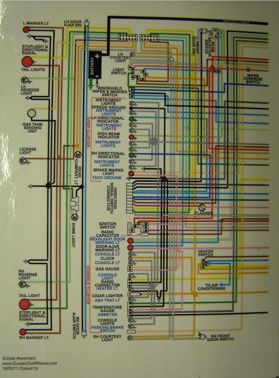1975 Corvette Wiring Diagram Light Modern Design Of Ignition Switch Library Rh 28 Bloxhuette De 1976