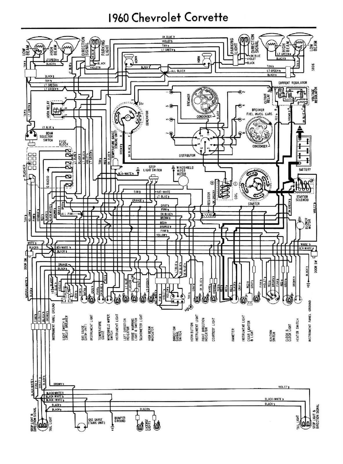 1975 Corvette Fuse Box Schematic Diagrams 1981 Diagram Ignition Wiring Trusted