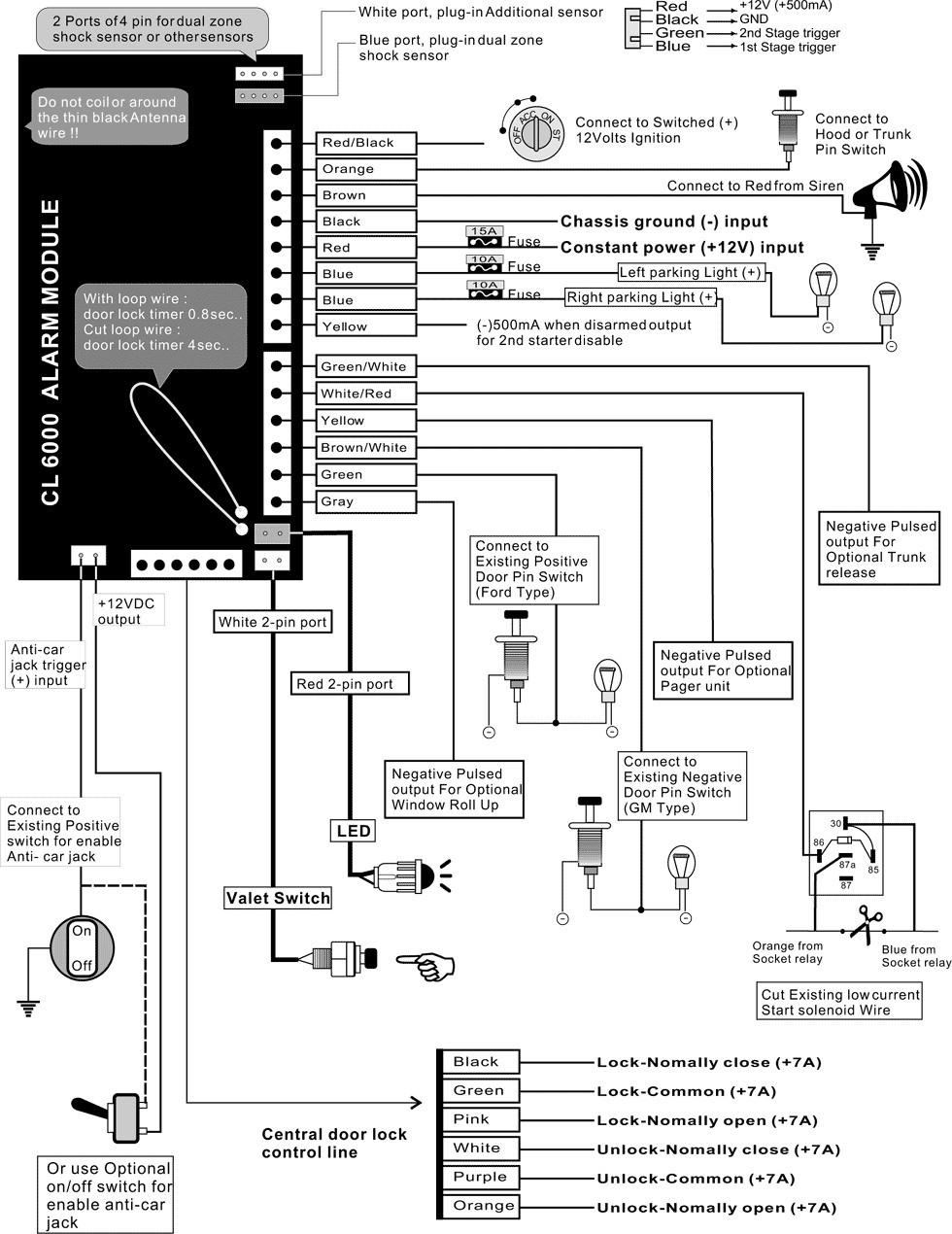 alarm car wiring diagrams wire center u2022 rh 66 42 83 38 Prestige Auto Alarms Wiring-Diagram Prestige Auto Alarms Wiring-Diagram