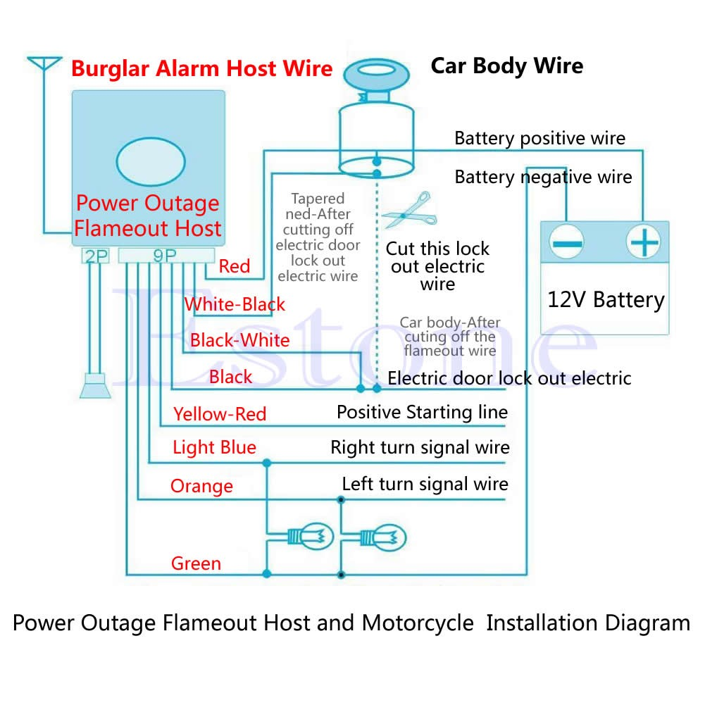 Security Alarm Wiring Diagram Page 5 And Schematics Burglar Car Image Rh Mainetreasurechest Com Bike System Circuit Viper