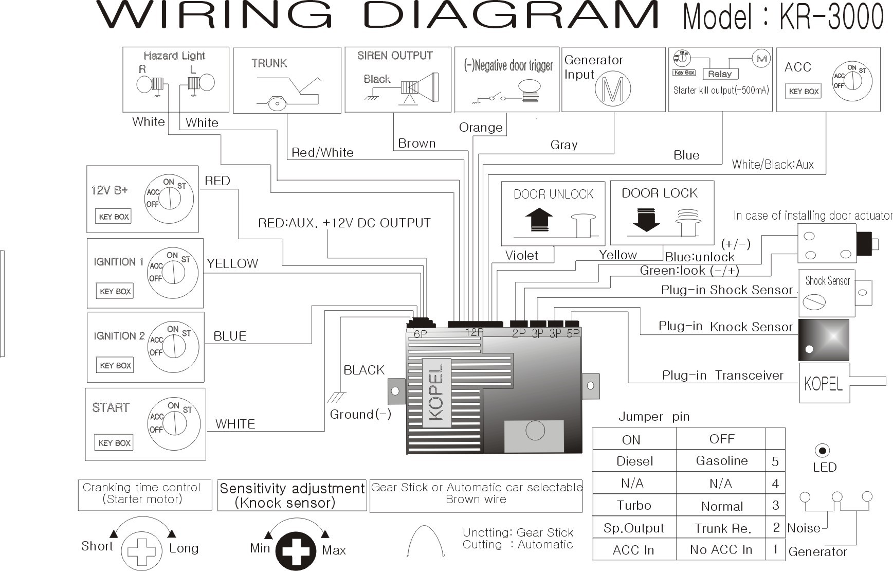 Vehicle Wiring Diagrams for Alarms New Car Alarm Wiring Diagram toyota for Inside Webtor
