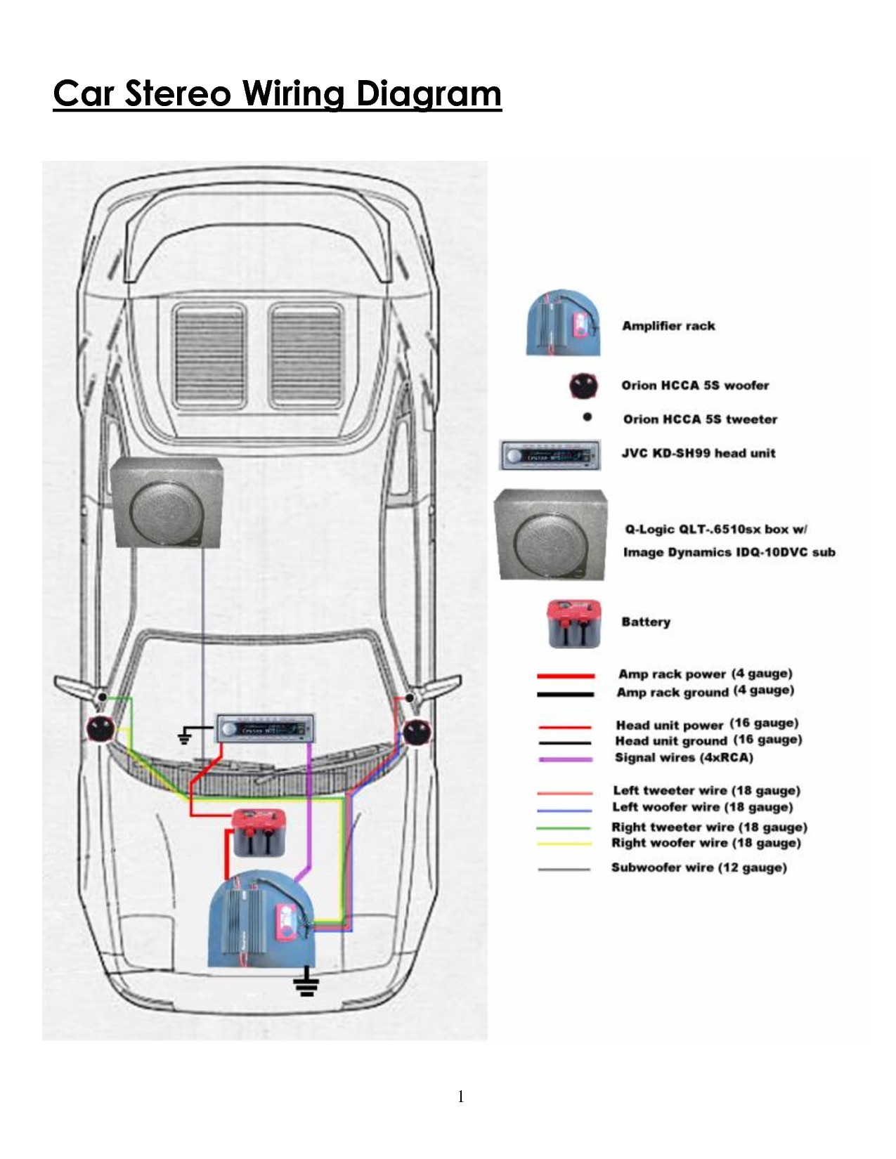 Cap Car Audio Wiring Library Nissan Stereo Diagram Pioneer Radio Colors Harness Kenwood With For Efficient Imagine