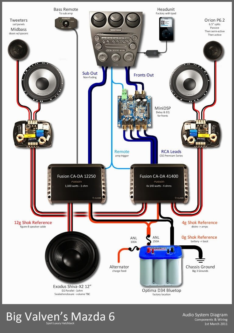 Car audio capacitor wiring wiring diagram image innovational ideas wiring diagram for car audio system diagrams asfbconference2016 Image collections