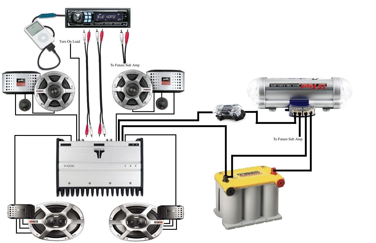 Car audio wiring diagrams diagram for stereo capacitor throughout  installation impression imagine gooddy