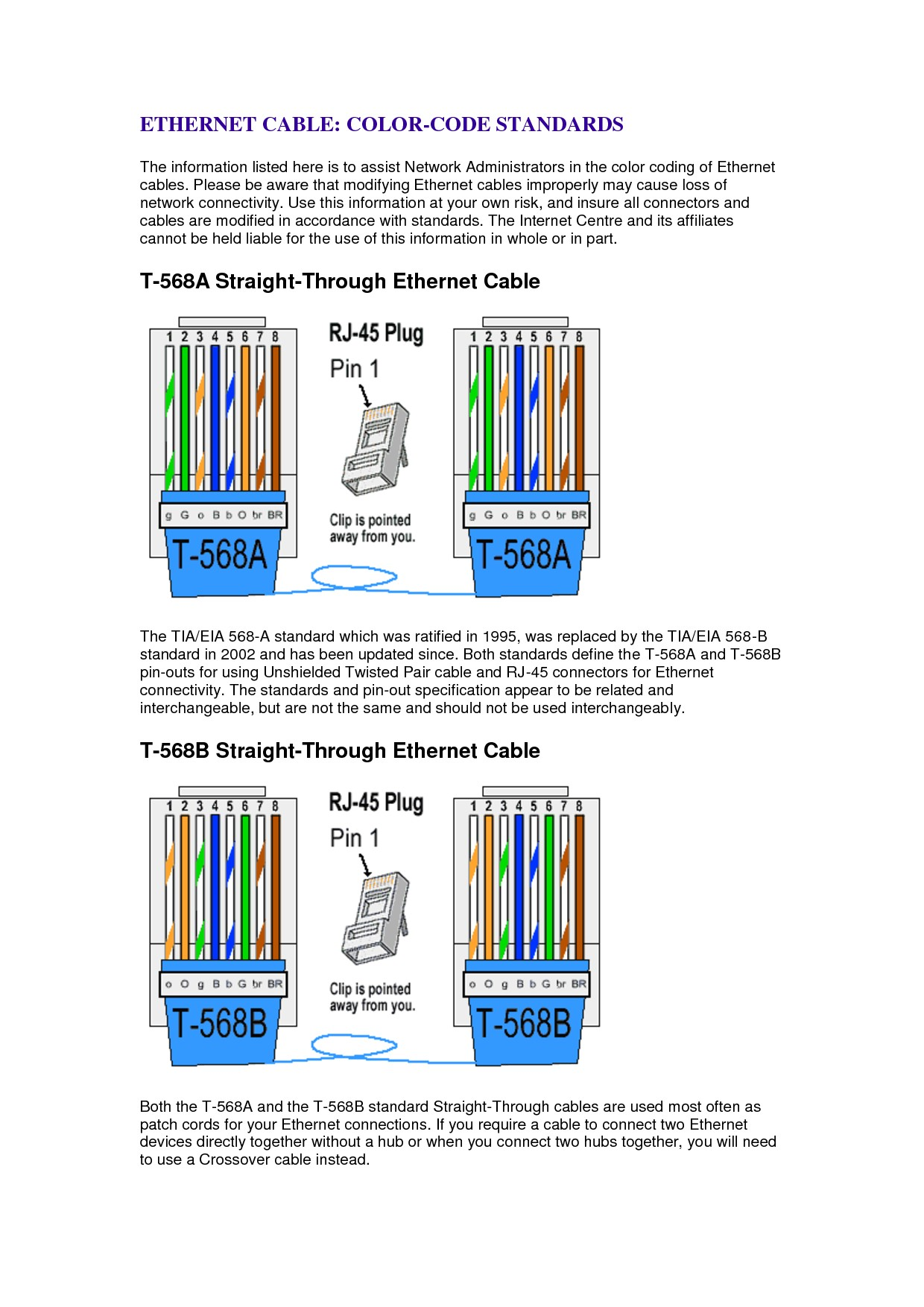 Cat6 rj45 wiring diagram unique wiring diagram image fine crimp cat6 cable s everything you need to know about asfbconference2016 Image collections