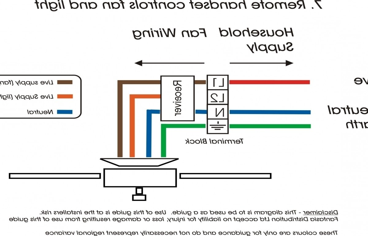 Ceiling Fan Light Wiring Diagram Tamahuproject Org With Yirenlu Me Tearing