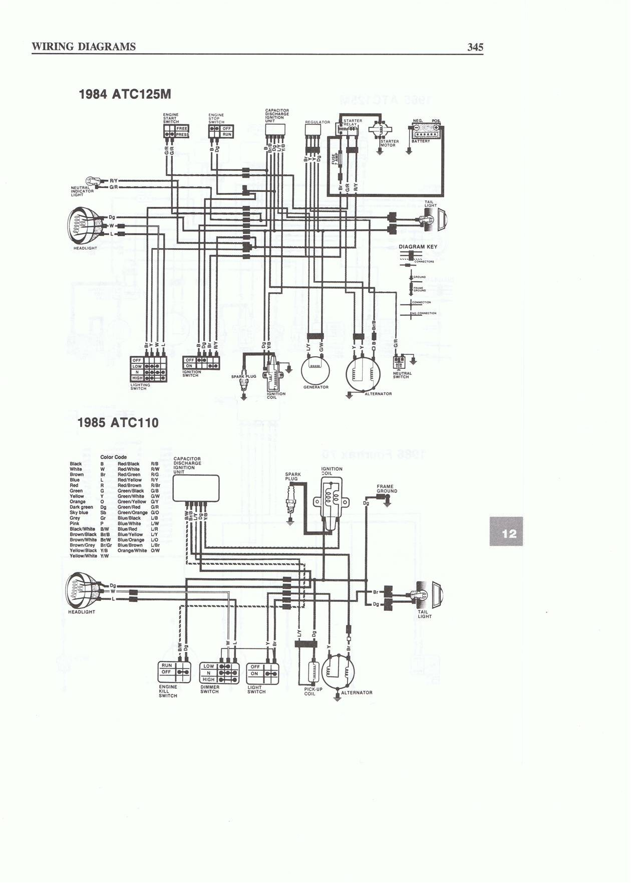 Peugeot 206 Speaker Wiring Diagram Trusted Diagrams 8 Ohm Series Parallel Chinese Quad Unique Image Crutchfield Guitar