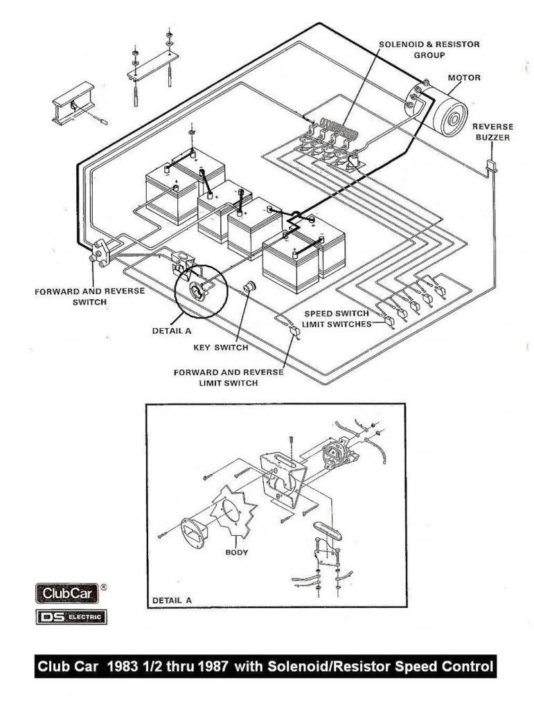 1990 club car wiring diagram 48 volt schematic diagrams rh ogmconsulting co