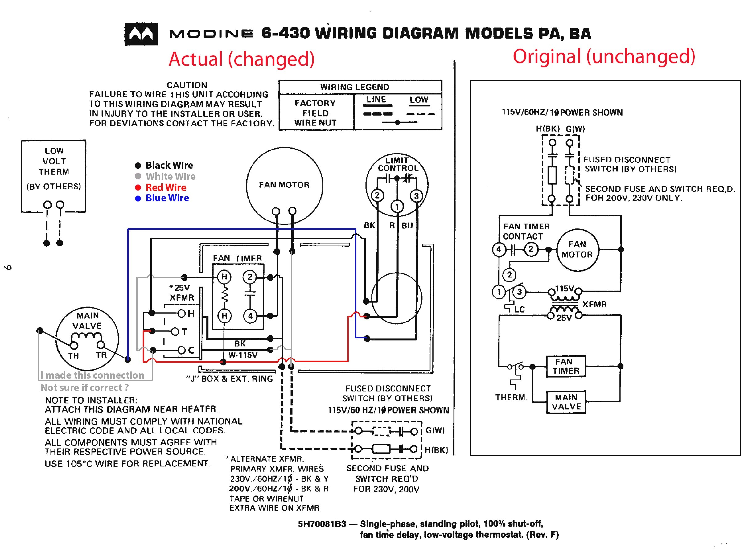 Suburban Rv Furnace Wiring Diagram The Intended Also Atwood And In