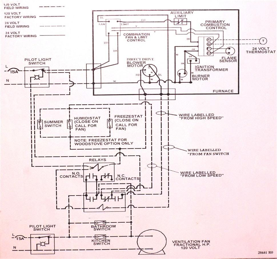 Coleman Mach Thermostat Wiring Diagram deltagenerali