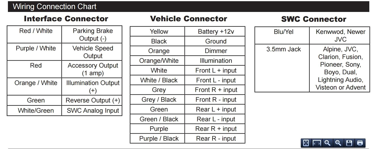 Captivating Pioneer Deh P3800mp Wiring Diagram Contemporary Best Striking