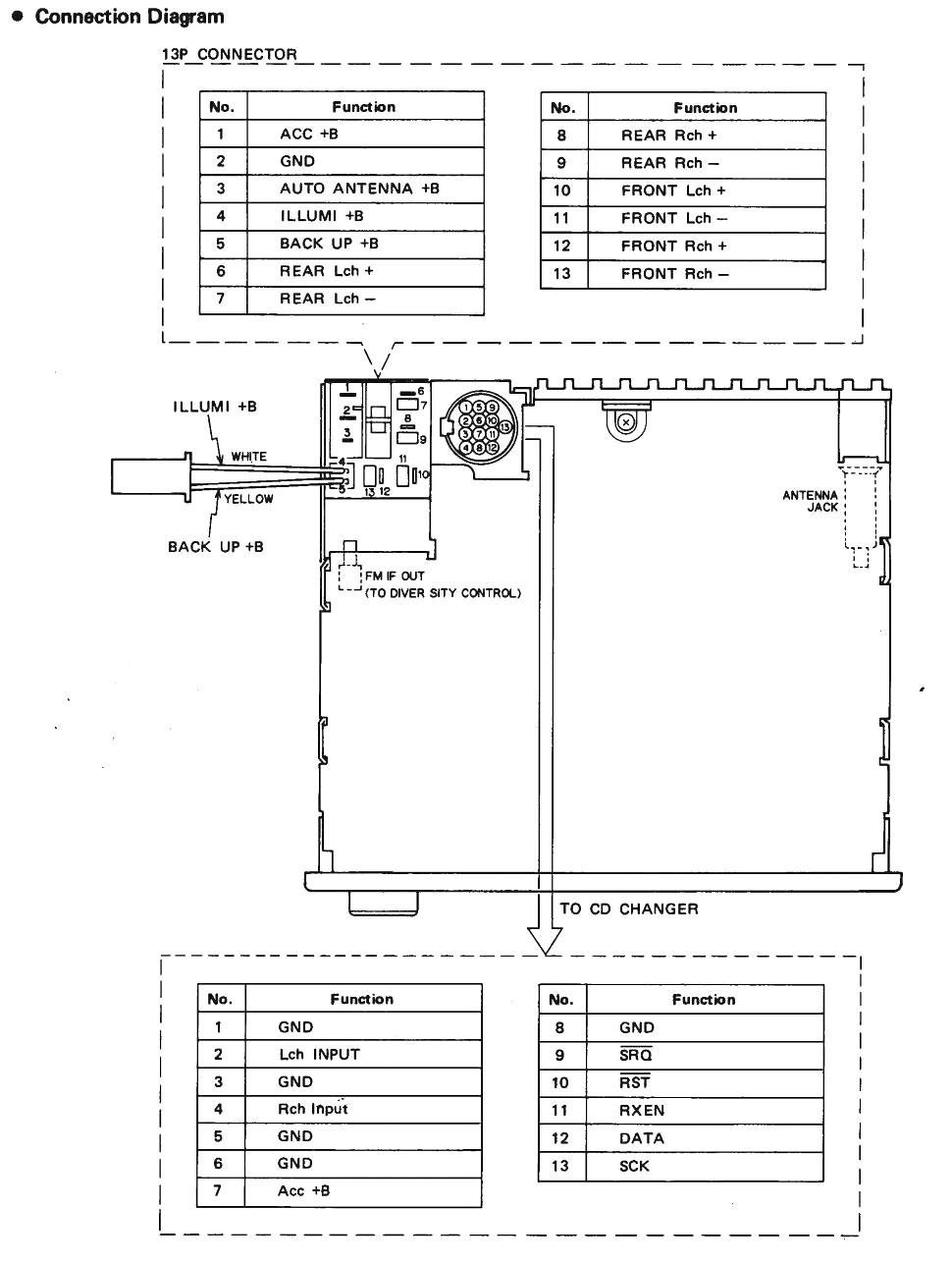 Wiring Diagram Pioneer Deh 2100 Radio Pioneer Deh Wiring Diagram Throughout X6700bt