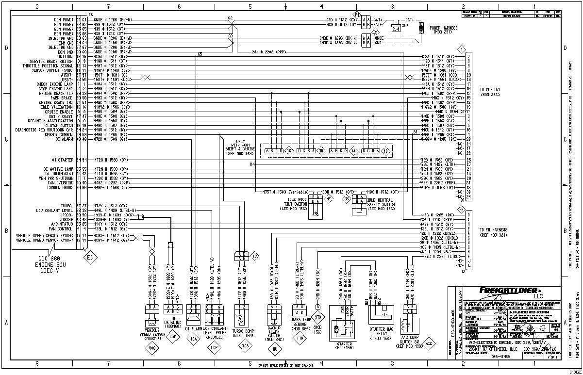 Detroit Diesel Series 60 Ecm Wiring Diagram And