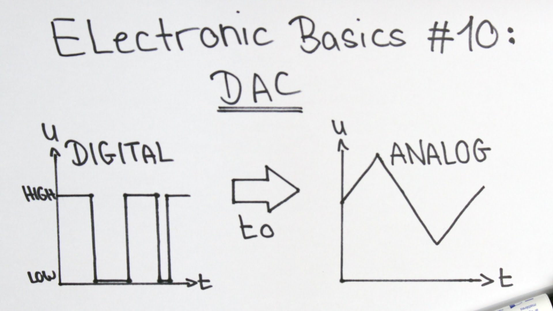 Electronic Basics Digital To Analog Converter Dac Youtube amplifier circuit diagram 12v 8 ohm