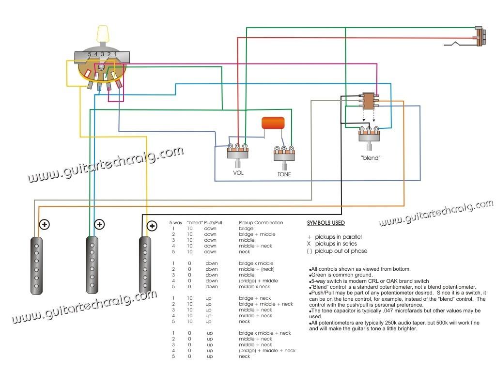 Dimarzio Wiring Diagrams