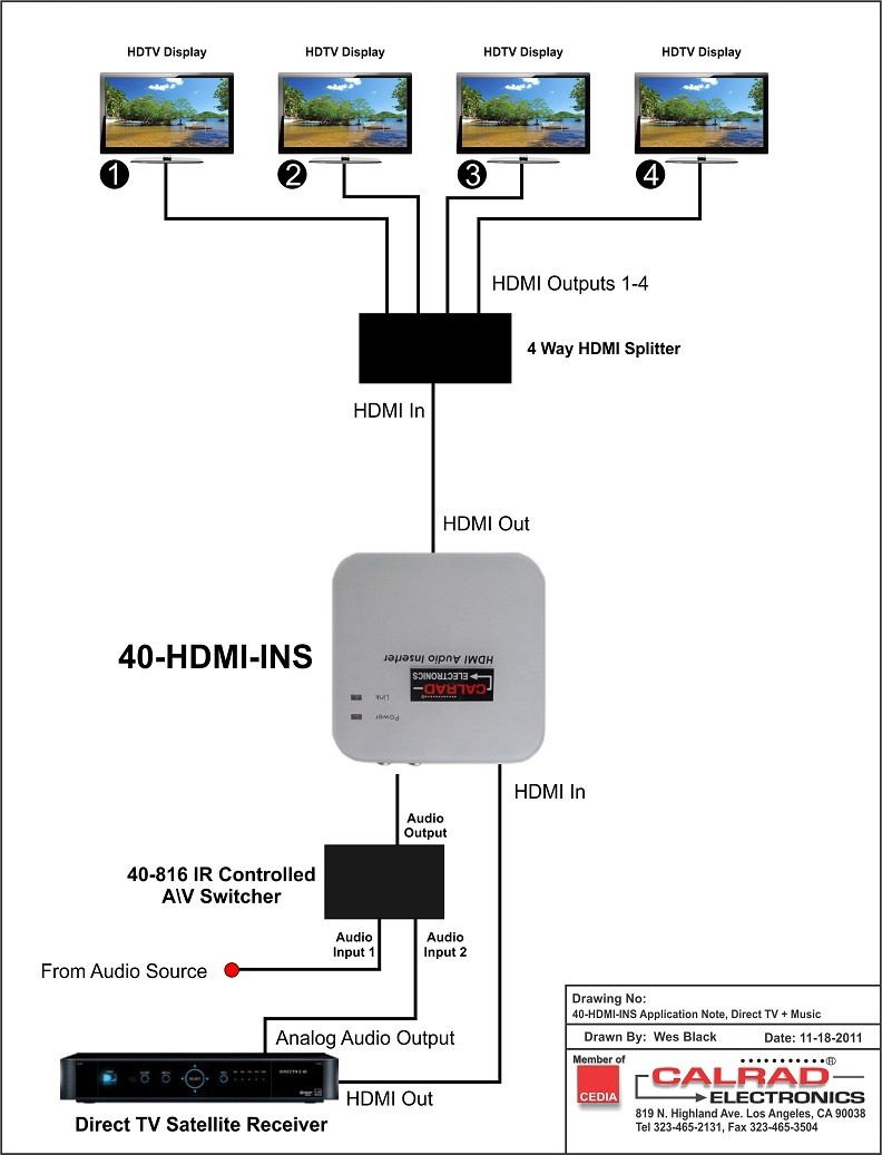 Directv Genie Wiring Diagram Unique Image A New House For Satellite Direct The And Diagrams Vision Elegant