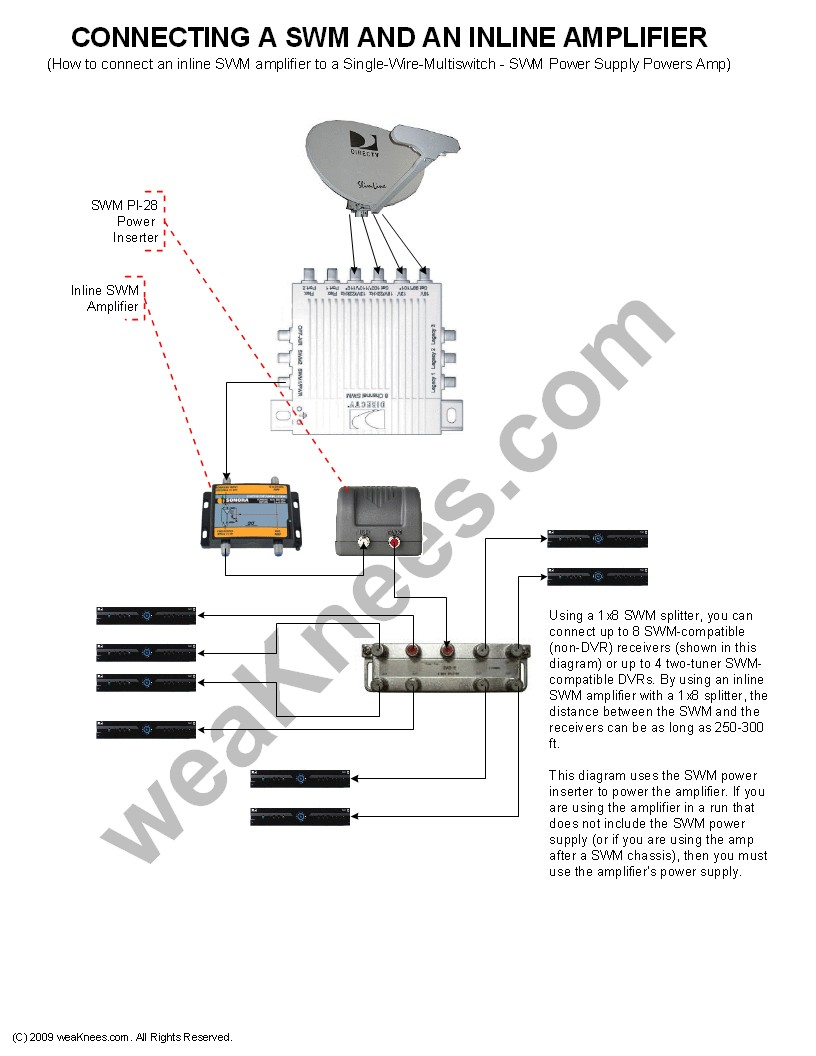 Weaknees Swm And Directv Wiring Diagram Inline Amplifier With