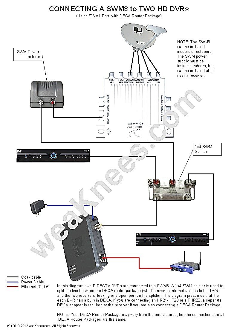 Manualguide Directv Genie Mini C41w Wiring Diagram Image Not Found Or Type Unknown Trusted